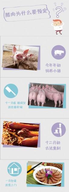 腊肉 猪 预定 说明 详情页 流程图 问