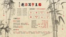 遨游汉字王国科普海报