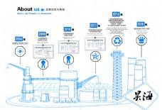 企业宣传文化册模板蓝色发展沿革与展望