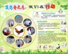 CDR X4预防H7N9禽流感病毒展板