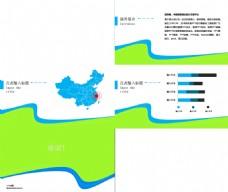 蓝绿清新型PPT模板