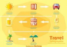 旅行infography向量