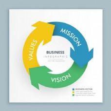 图表的箭头与业务数据
