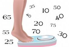 称体重的女人图片
