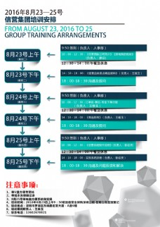 培训流程海报
