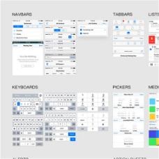 iOS 10 UI kit模板