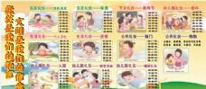幼儿园文明礼仪教育展板
