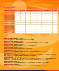 中国电信宣传单页