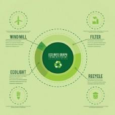 绿色的图表模板
