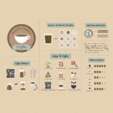 咖啡的图表模板