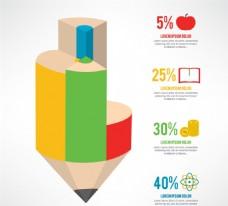 创意铅笔商务信息图设计矢量素材