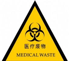 医疗废物标志