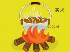 大火中水沸腾