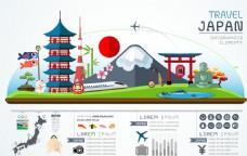 日本扁平旅游