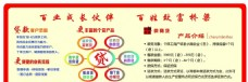 山东农村商业银行海报