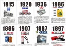 汽車配件 瓦爾塔電池